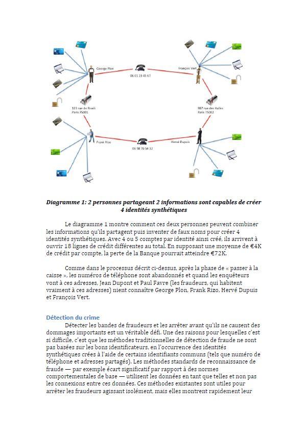 Détection de la fraude et bases de données de Graphe