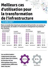 Meilleurs cas d'utilisation pour la transformation de l'infrastructure